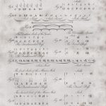 Classical Sheet Music 3 (of 4)